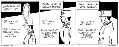 Band Barometer