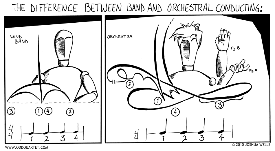 Conducting Explained
