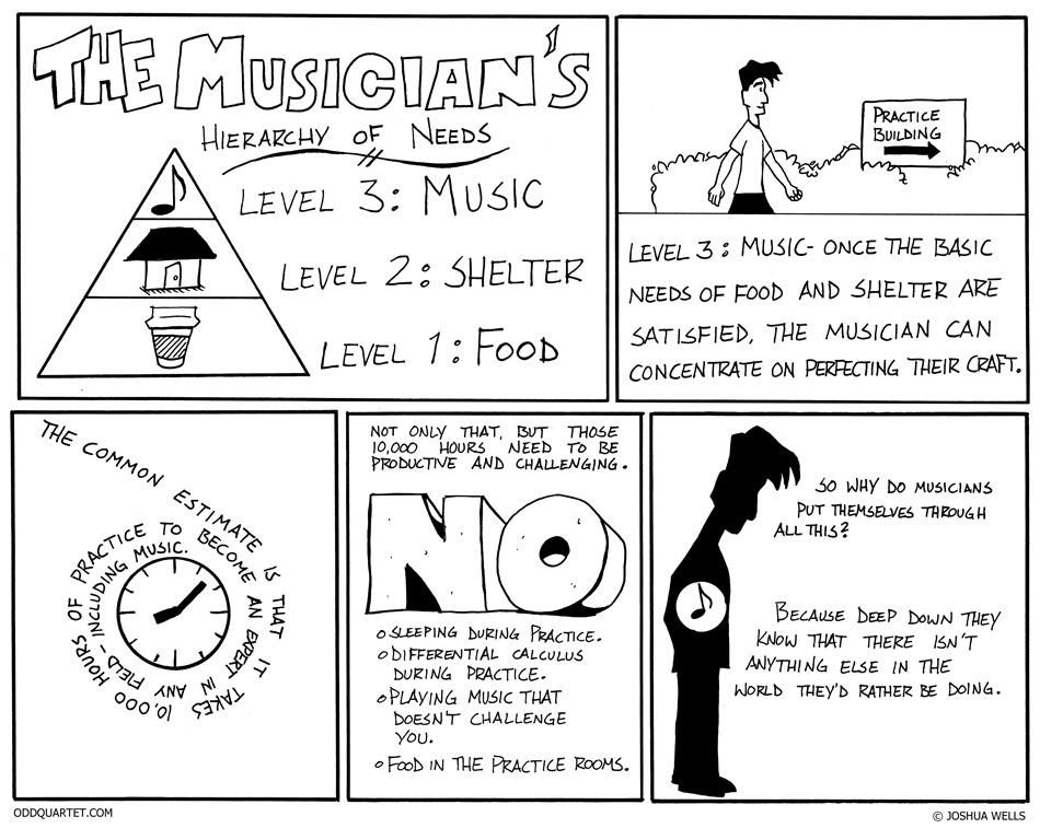 Level Three: Music