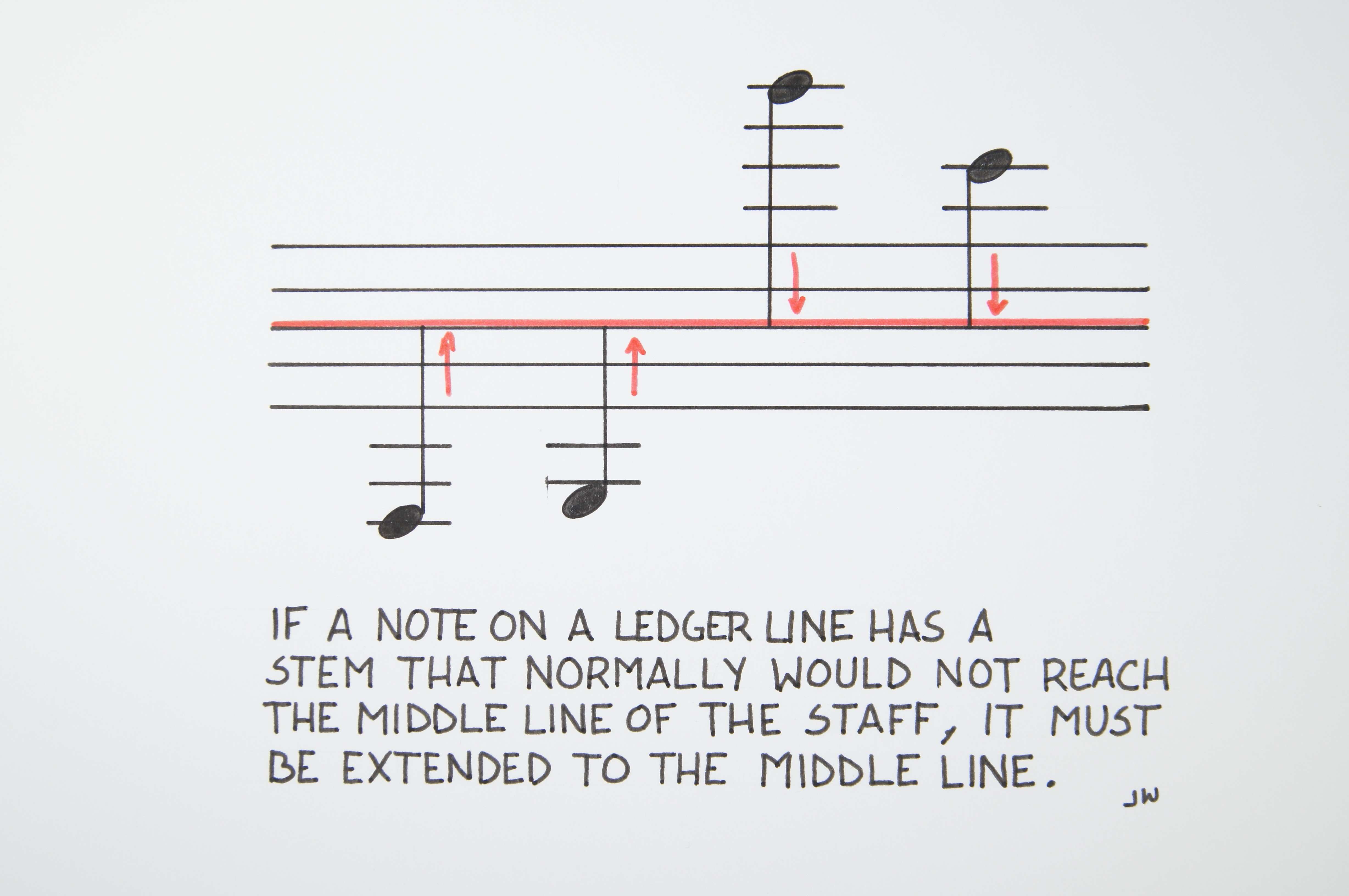 Stems on Ledger Lines