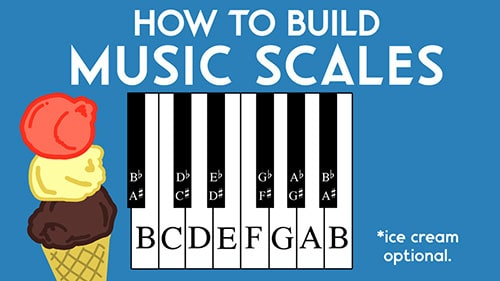 Music_Theory_11_scales-min
