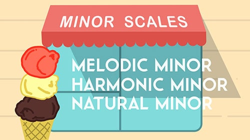 Music_Theory_12_minor-min